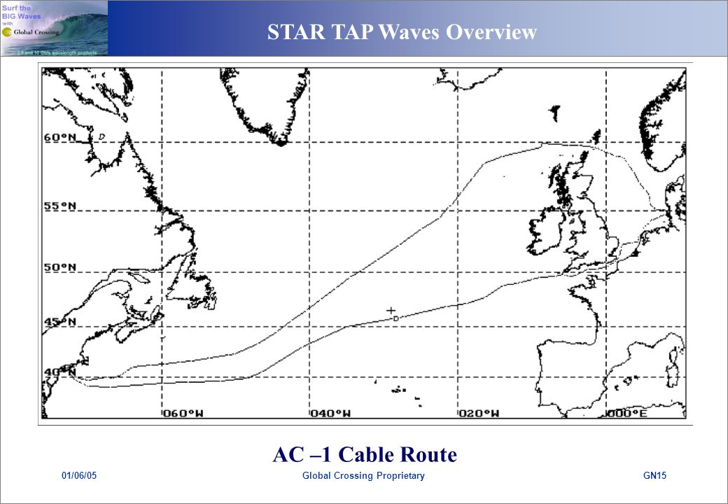STAR TAP Waves Overview 01/06/05GN15Global Crossing Proprietary AC –1 Cable Route