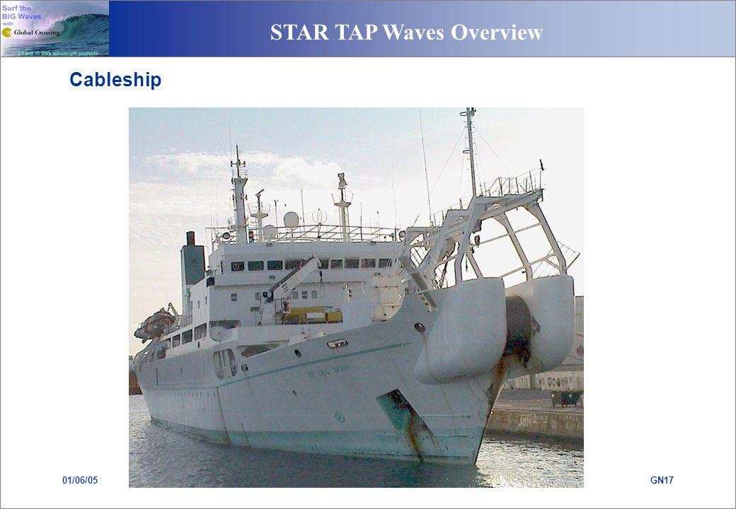 STAR TAP Waves Overview 01/06/05GN17Global Crossing Proprietary Cableship