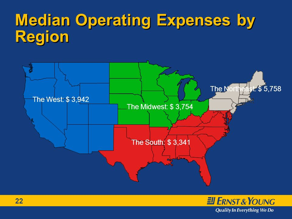 22 Median Operating Expenses by Region