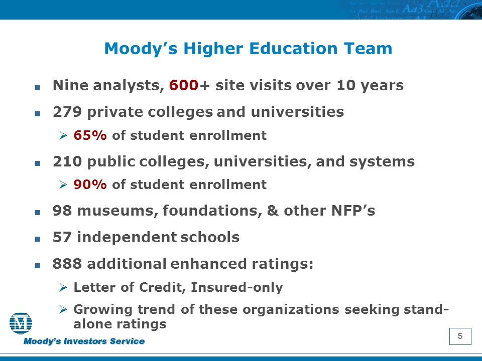 5 Moodys Higher Education Team Nine analysts, 600+ site visits over 10 years 279 private colleges and universities 65% of student enrollment 210 public colleges, universities, and systems 90% of student enrollment 98 museums, foundations, & other NFPs 57 independent schools 888 additional enhanced ratings: Letter of Credit, Insured-only Growing trend of these organizations seeking stand- alone ratings