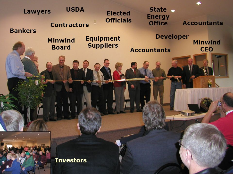 Developer State Energy Office Bankers Minwind Board Equipment Suppliers Minwind CEO Contractors Investors Accountants Lawyers USDA Elected Officials