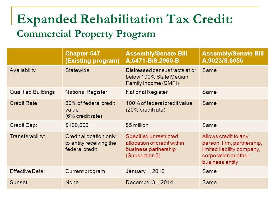 Expanded Rehabilitation Tax Credit: Commercial Property Program Chapter 547 (Existing program) Assembly/Senate Bill A.6471-B/S.2960-B Assembly/Senate