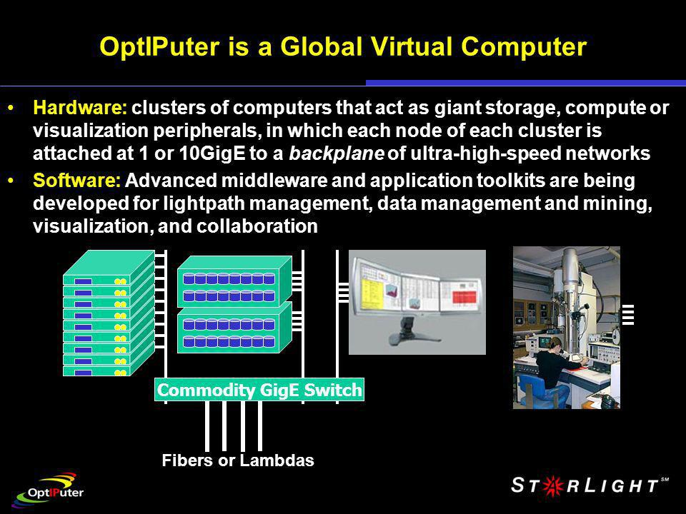 OptIPuter is a Global Virtual Computer Hardware: clusters of computers that act as giant storage, compute or visualization peripherals, in which each node of each cluster is attached at 1 or 10GigE to a backplane of ultra-high-speed networks Software: Advanced middleware and application toolkits are being developed for lightpath management, data management and mining, visualization, and collaboration Commodity GigE Switch Fibers or Lambdas