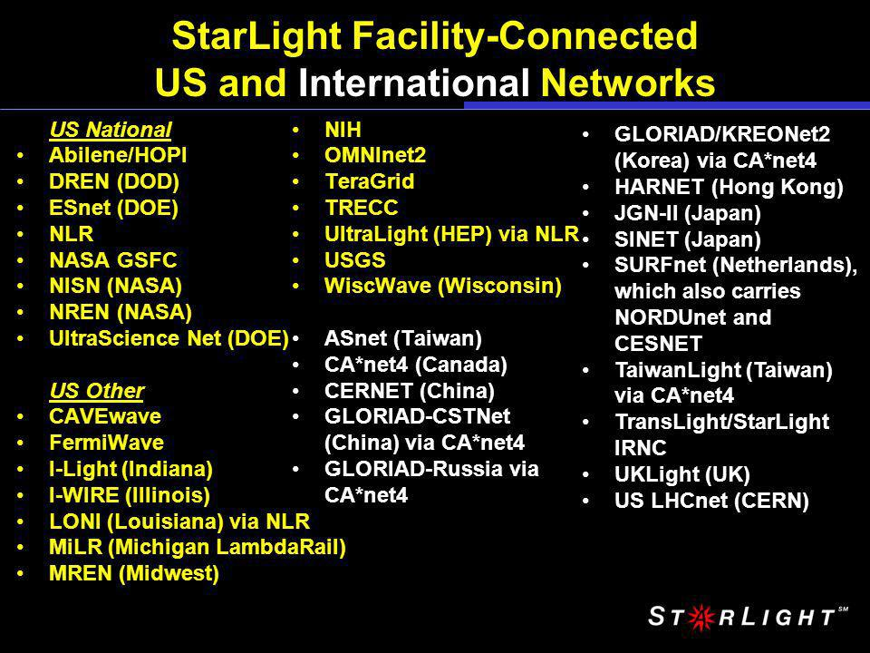 StarLight Facility-Connected US and International Networks US National Abilene/HOPI DREN (DOD) ESnet (DOE) NLR NASA GSFC NISN (NASA) NREN (NASA) UltraScience Net (DOE) US Other CAVEwave FermiWave I-Light (Indiana) I-WIRE (Illinois) LONI (Louisiana) via NLR MiLR (Michigan LambdaRail) MREN (Midwest) NIH OMNInet2 TeraGrid TRECC UltraLight (HEP) via NLR USGS WiscWave (Wisconsin) ASnet (Taiwan) CA*net4 (Canada) CERNET (China) GLORIAD-CSTNet (China) via CA*net4 GLORIAD-Russia via CA*net4 GLORIAD/KREONet2 (Korea) via CA*net4 HARNET (Hong Kong) JGN-II (Japan) SINET (Japan) SURFnet (Netherlands), which also carries NORDUnet and CESNET TaiwanLight (Taiwan) via CA*net4 TransLight/StarLight IRNC UKLight (UK) US LHCnet (CERN)