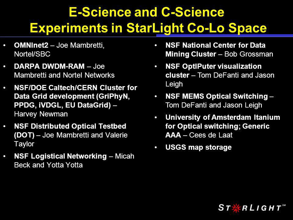 E-Science and C-Science Experiments in StarLight Co-Lo Space OMNInet2 – Joe Mambretti, Nortel/SBC DARPA DWDM-RAM – Joe Mambretti and Nortel Networks NSF/DOE Caltech/CERN Cluster for Data Grid development (GriPhyN, PPDG, iVDGL, EU DataGrid) – Harvey Newman NSF Distributed Optical Testbed (DOT) – Joe Mambretti and Valerie Taylor NSF Logistical Networking – Micah Beck and Yotta Yotta NSF National Center for Data Mining Cluster – Bob Grossman NSF OptIPuter visualization cluster – Tom DeFanti and Jason Leigh NSF MEMS Optical Switching – Tom DeFanti and Jason Leigh University of Amsterdam Itanium for Optical switching; Generic AAA – Cees de Laat USGS map storage