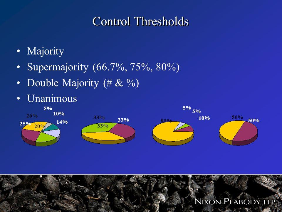 Control Thresholds Majority Supermajority (66.7%, 75%, 80%) Double Majority (# & %) Unanimous 33% 50% 80% 5% 10% 20% 25% 26% 14% 10% 5%