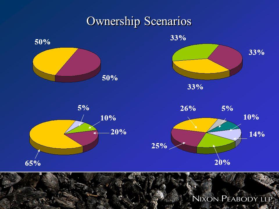 Ownership Scenarios 50% 33% 65% 5% 10% 20% 25% 26% 14% 10% 5%