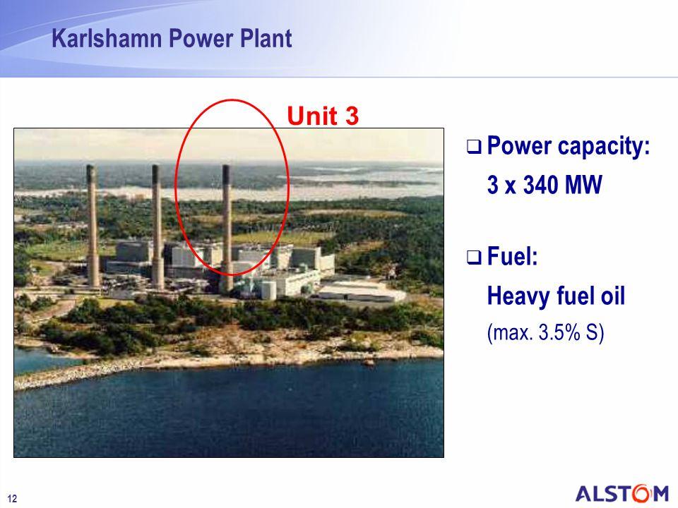 12 Karlshamn Power Plant Unit 3 Power capacity: 3 x 340 MW Fuel: Heavy fuel oil (max. 3.5% S)