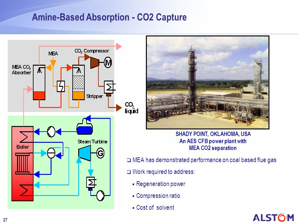 27 Amine-Based Absorption - CO2 Capture MEA has demonstrated performance on coal based flue gas Work required to address: Regeneration power Compressi