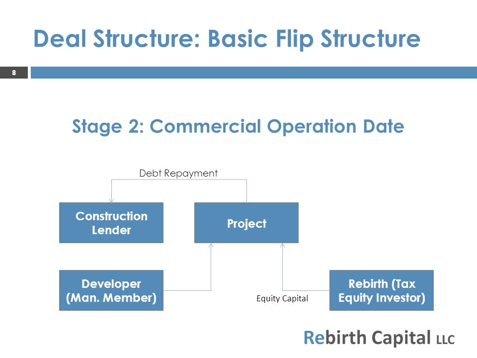 8 Deal Structure: Basic Flip Structure Project Developer (Man.