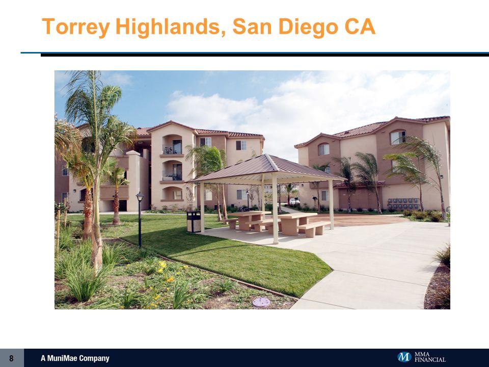 8 Torrey Highlands, San Diego CA