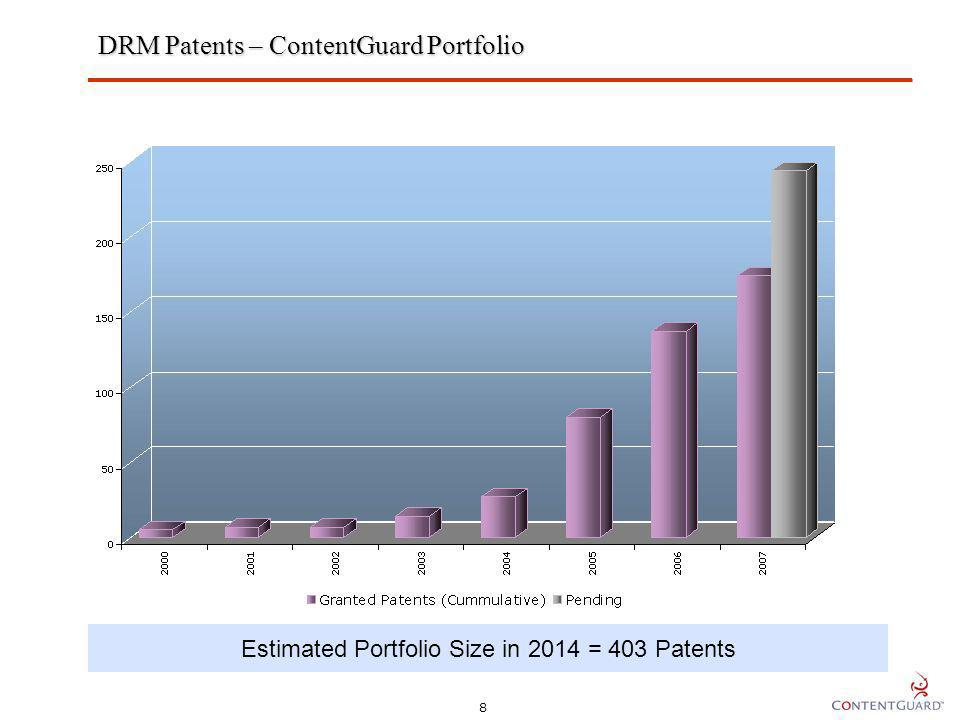 8 Estimated Portfolio Size in 2014 = 403 Patents DRM Patents – ContentGuard Portfolio