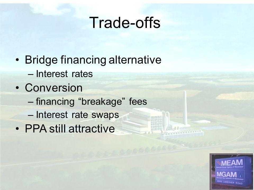 Bridge financing alternative –Interest rates Conversion –financing breakage fees –Interest rate swaps PPA still attractive Trade-offs