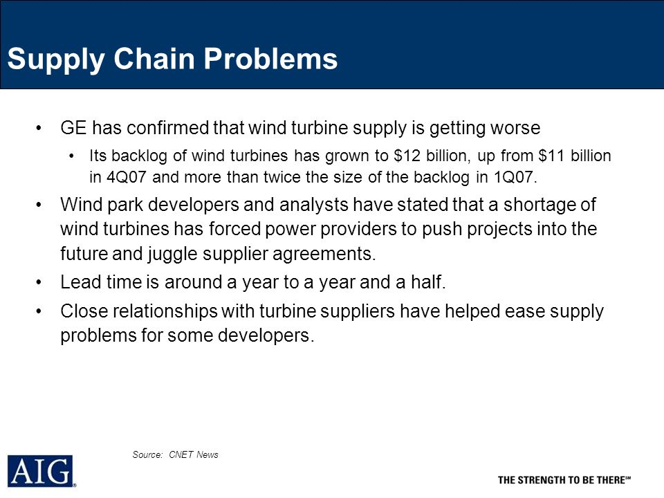 Supply Chain Problems GE has confirmed that wind turbine supply is getting worse Its backlog of wind turbines has grown to $12 billion, up from $11 billion in 4Q07 and more than twice the size of the backlog in 1Q07.