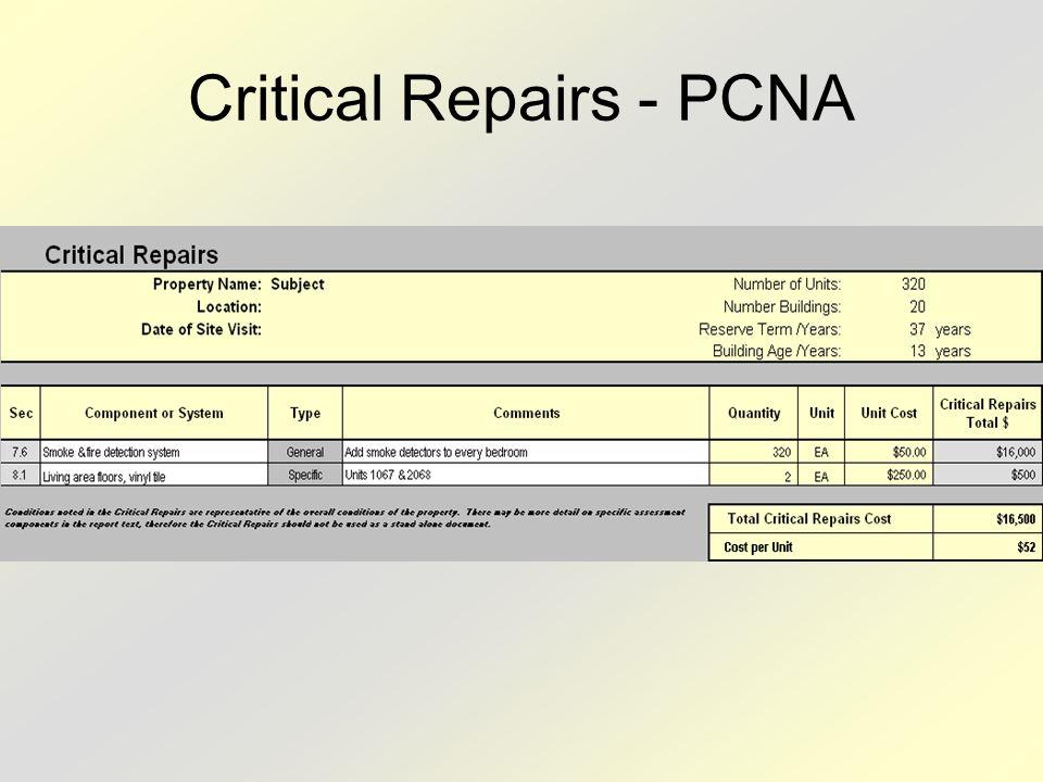 Critical Repairs - PCNA