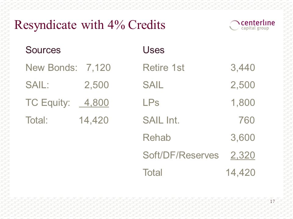 17 Resyndicate with 4% Credits Sources Uses New Bonds: 7,120Retire 1st3,440 SAIL: 2,500SAIL 2,500 TC Equity: 4,800LPs1,800 Total: 14,420SAIL Int. 760