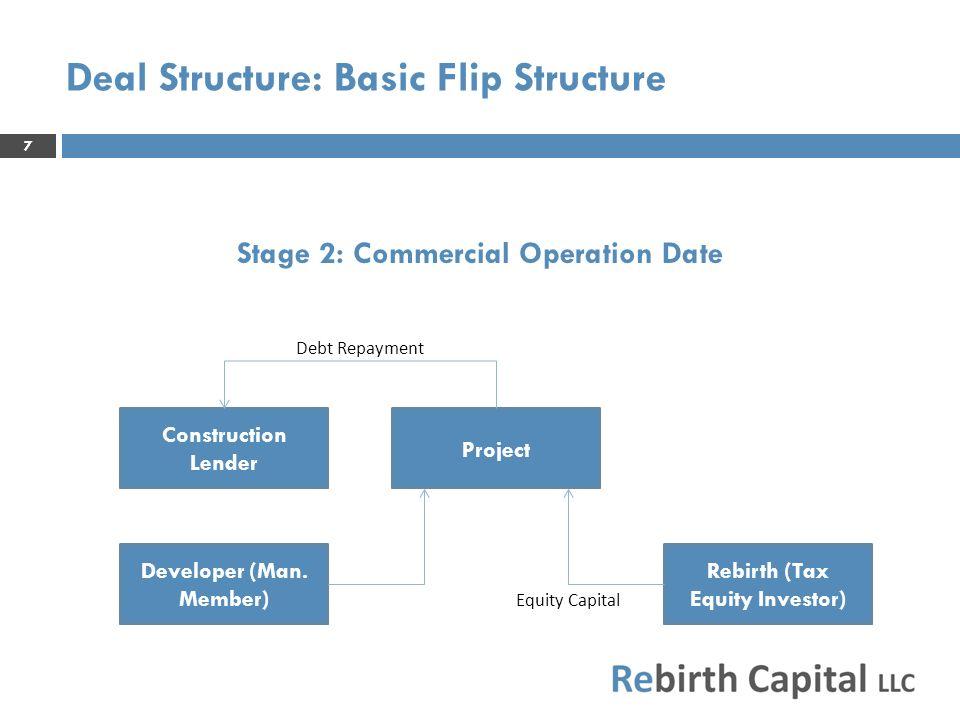 8 Deal Structure: Basic Flip Structure Project Developer (Man.