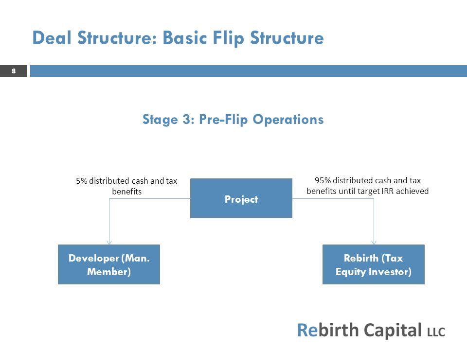 9 Deal Structure: Basic Flip Structure Project Developer (Man.