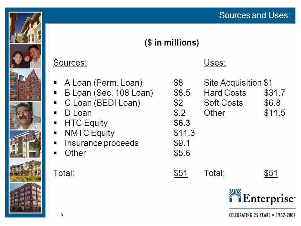 8 Sources and Uses: ($ in millions) Sources:Uses: A Loan (Perm.