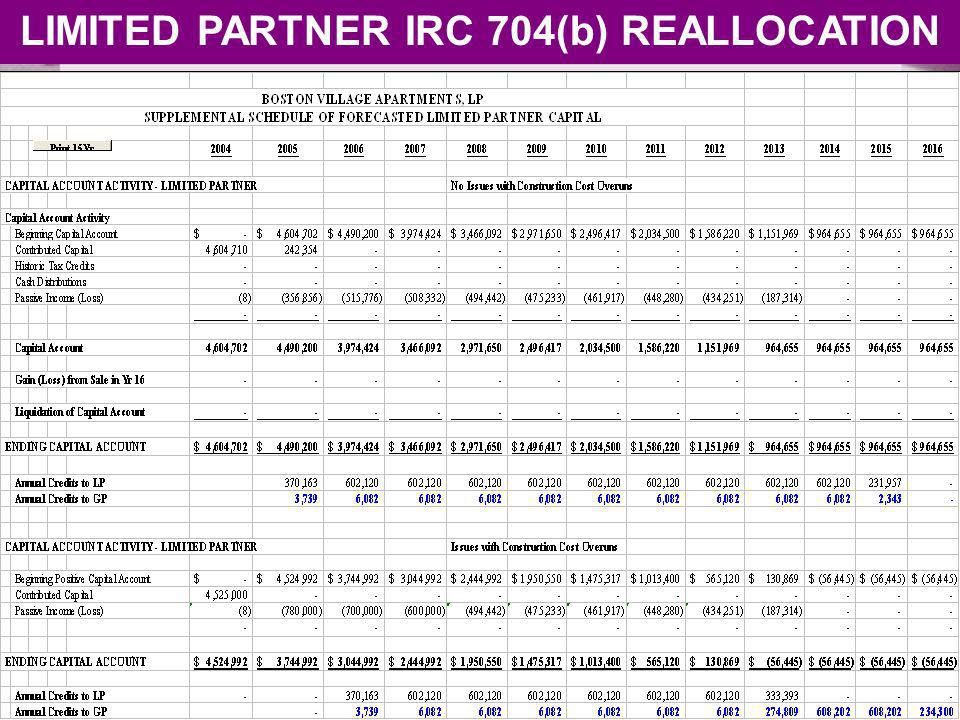 IPED 101 – TAX CREDIT BASICS LIMITED PARTNER IRC 704(b) REALLOCATION