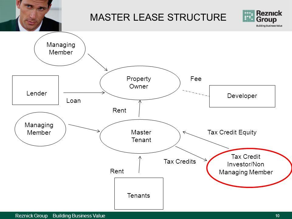 Reznick Group Building Business Value 9 Property Owner Tenants Rent Lender Managing Member Loan Developer Fee Rent Master Tenant Managing Member MASTE