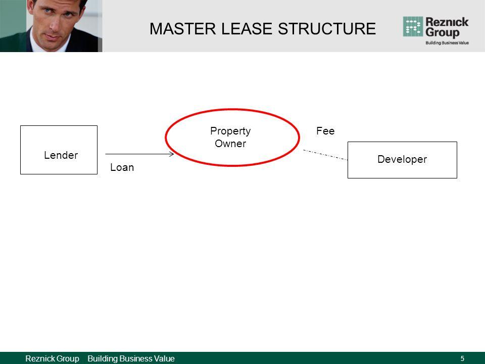 Reznick Group Building Business Value 4 Property Owner Tenants Rent Lender Managing Member Tax Credit Investor/Non Managing Member Loan Tax Credit Equ