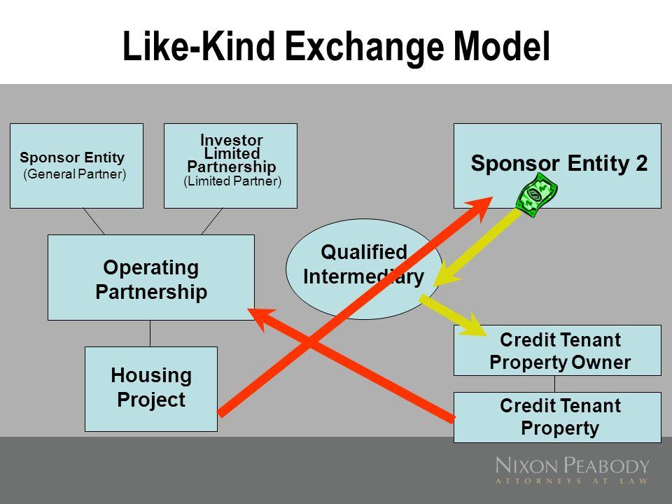 Sponsor Entity (General Partner) Investor Limited Partnership (Limited Partner) Operating Partnership Housing Project Like-Kind Exchange Model Qualifi