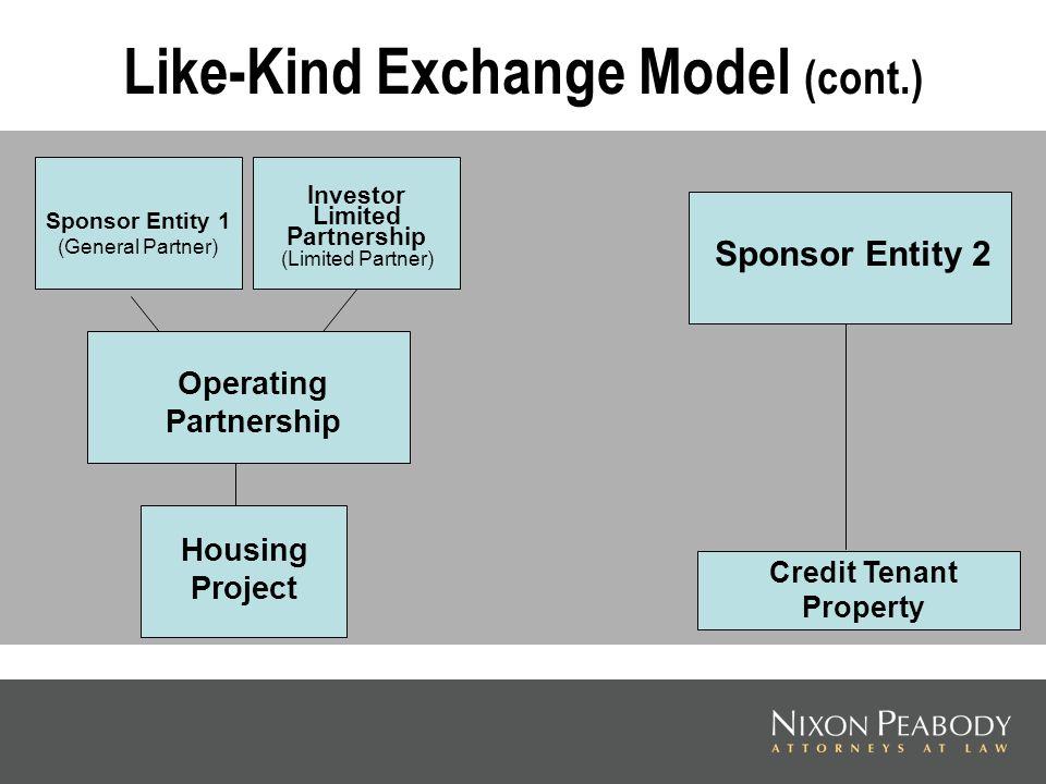 Sponsor Entity 1 (General Partner) Investor Limited Partnership (Limited Partner) Operating Partnership Credit Tenant Property Like-Kind Exchange Mode