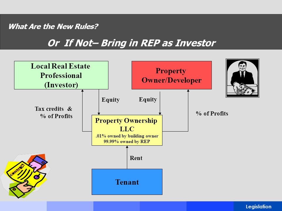 Local Real Estate Professional (Investor) Property Ownership LLC.01% owned by building owner 99.99% owned by REP Tax credits & % of Profits What Are t