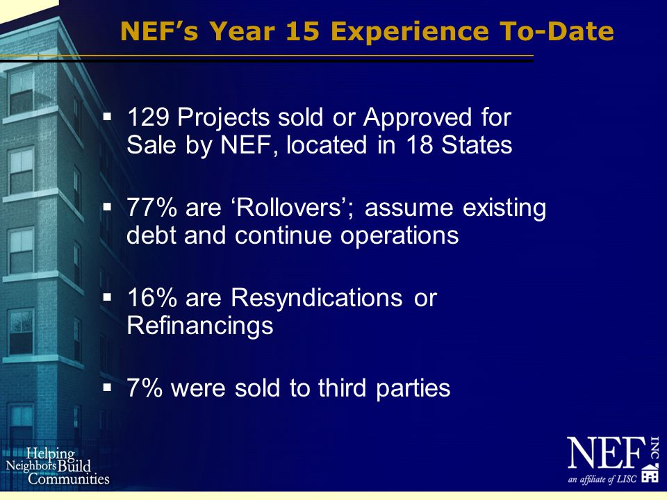 NEFs Year 15 Experience To-Date 129 Projects sold or Approved for Sale by NEF, located in 18 States 77% are Rollovers; assume existing debt and continue operations 16% are Resyndications or Refinancings 7% were sold to third parties