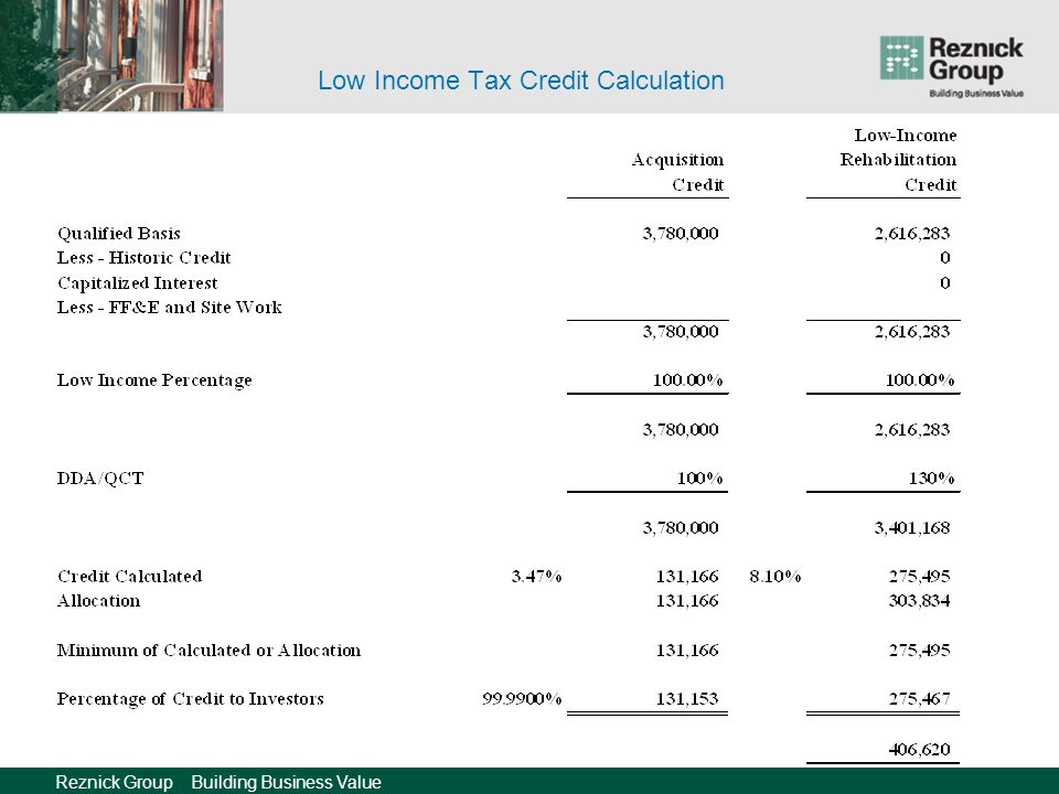 Reznick Group Building Business Value Low Income Tax Credit Calculation