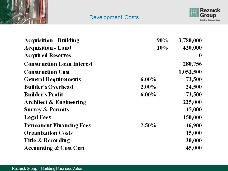 Reznick Group Building Business Value Development Costs