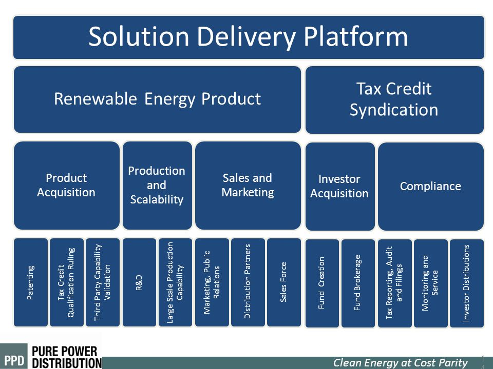 Clean Energy at Cost Parity Solution Delivery Platform Renewable Energy Product Product Acquisition Patenting Tax Credit Qualification Ruling Third Pa