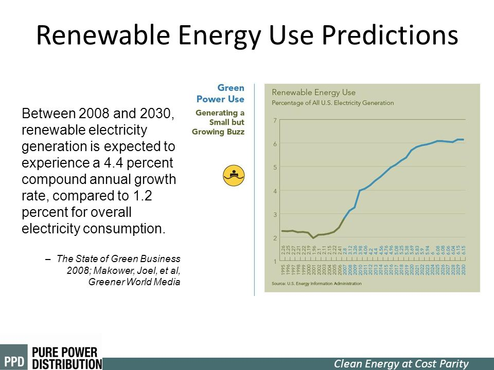 Clean Energy at Cost Parity Between 2008 and 2030, renewable electricity generation is expected to experience a 4.4 percent compound annual growth rat