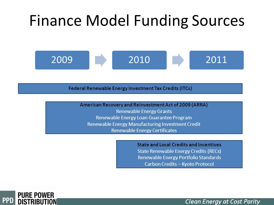 Clean Energy at Cost Parity Finance Model Funding Sources 200920102011 Federal Renewable Energy Investment Tax Credits (ITCs) American Recovery and Re