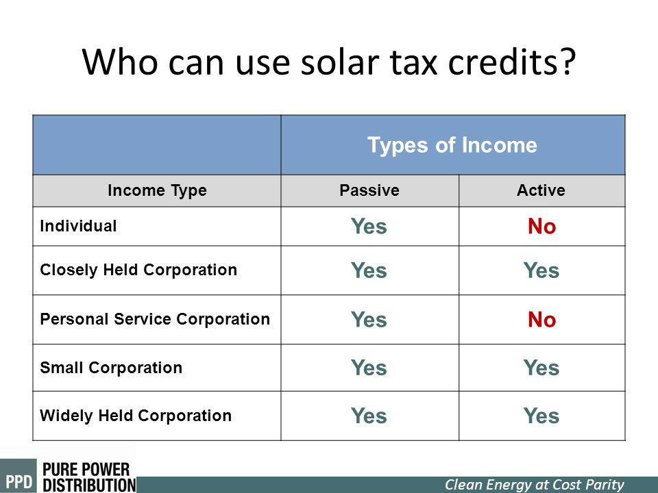 Clean Energy at Cost Parity Who can use solar tax credits? Types of Income Income TypePassiveActive Individual YesNo Closely Held Corporation Yes Pers