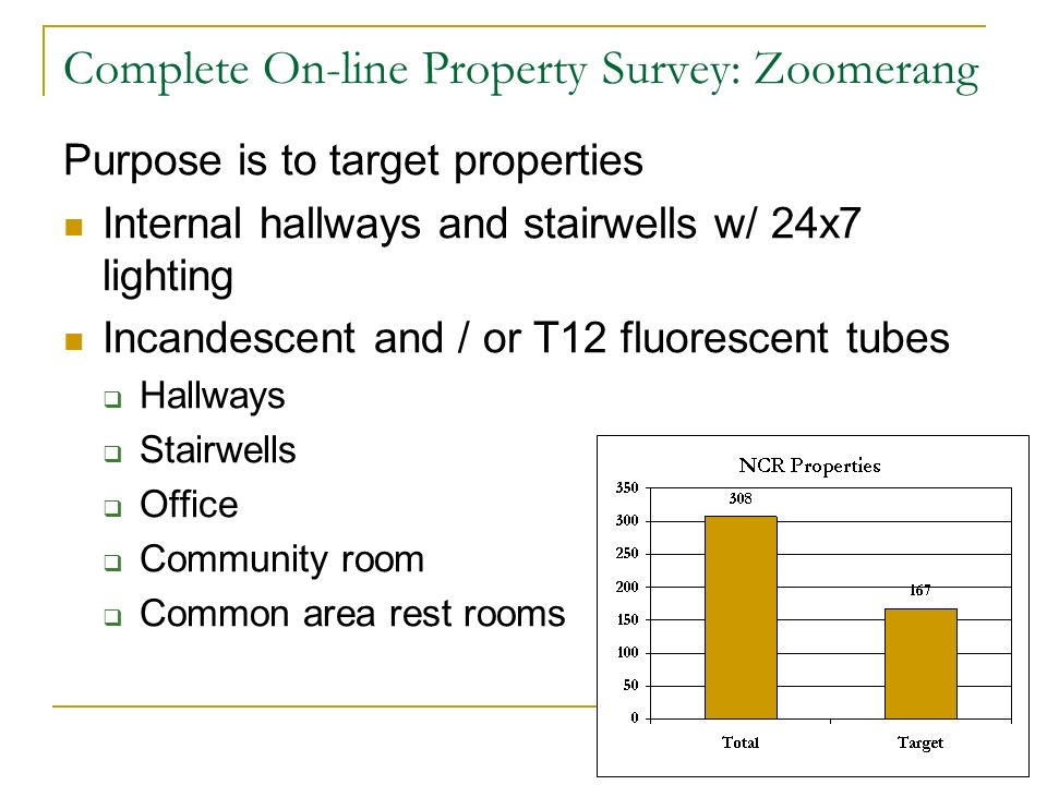 Complete On-line Property Survey: Zoomerang Purpose is to target properties Internal hallways and stairwells w/ 24x7 lighting Incandescent and / or T1