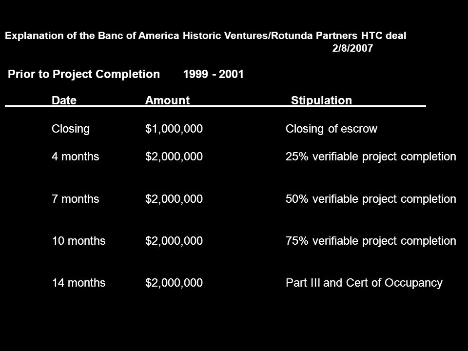 Explanation of the Banc of America Historic Ventures/Rotunda Partners HTC deal 2/8/2007 Prior to Project Completion DateAmount Stipulation Closing$1,000,000 Closing of escrow 4 months$2,000,000 25% verifiable project completion 7 months$2,000,000 50% verifiable project completion 10 months$2,000,000 75% verifiable project completion 14 months$2,000,000 Part III and Cert of Occupancy