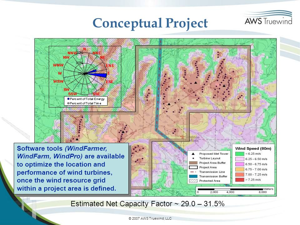 © 2007 AWS Truewind, LLC Conceptual Project Estimated Net Capacity Factor ~ 29.0 – 31.5% Software tools (WindFarmer, WindFarm, WindPro) are available