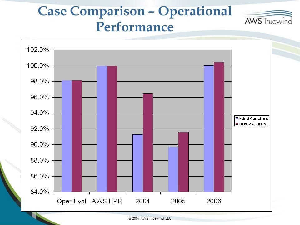© 2007 AWS Truewind, LLC Case Comparison – Operational Performance