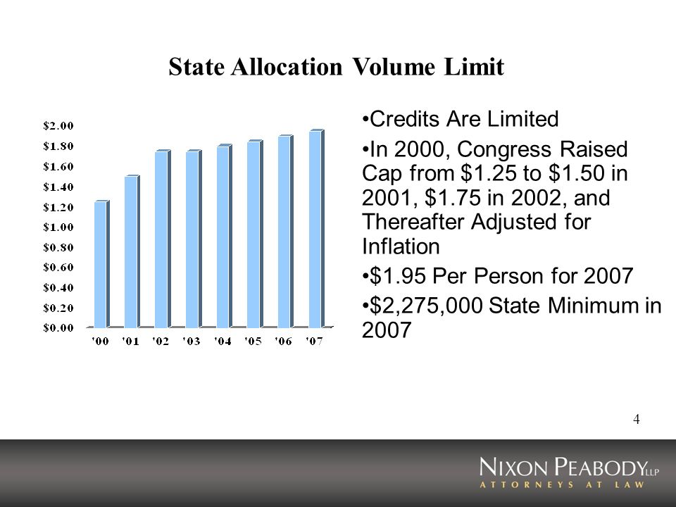 4 Credits Are Limited In 2000, Congress Raised Cap from $1.25 to $1.50 in 2001, $1.75 in 2002, and Thereafter Adjusted for Inflation $1.95 Per Person for 2007 $2,275,000 State Minimum in 2007 State Allocation Volume Limit