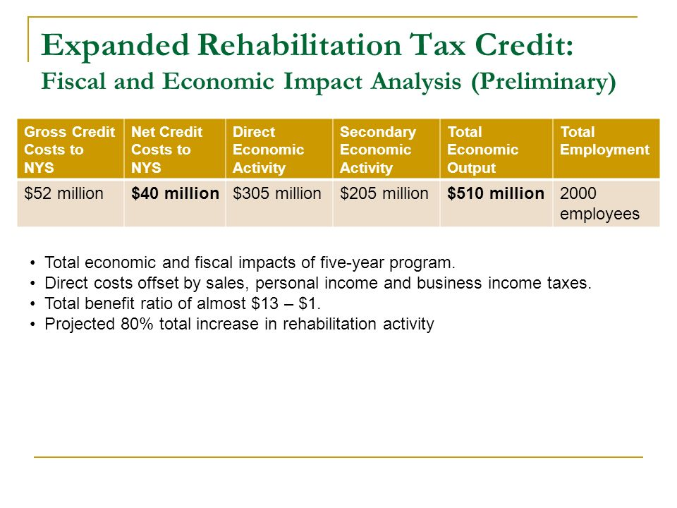 Expanded Rehabilitation Tax Credit: Fiscal and Economic Impact Analysis (Preliminary) Gross Credit Costs to NYS Net Credit Costs to NYS Direct Economi