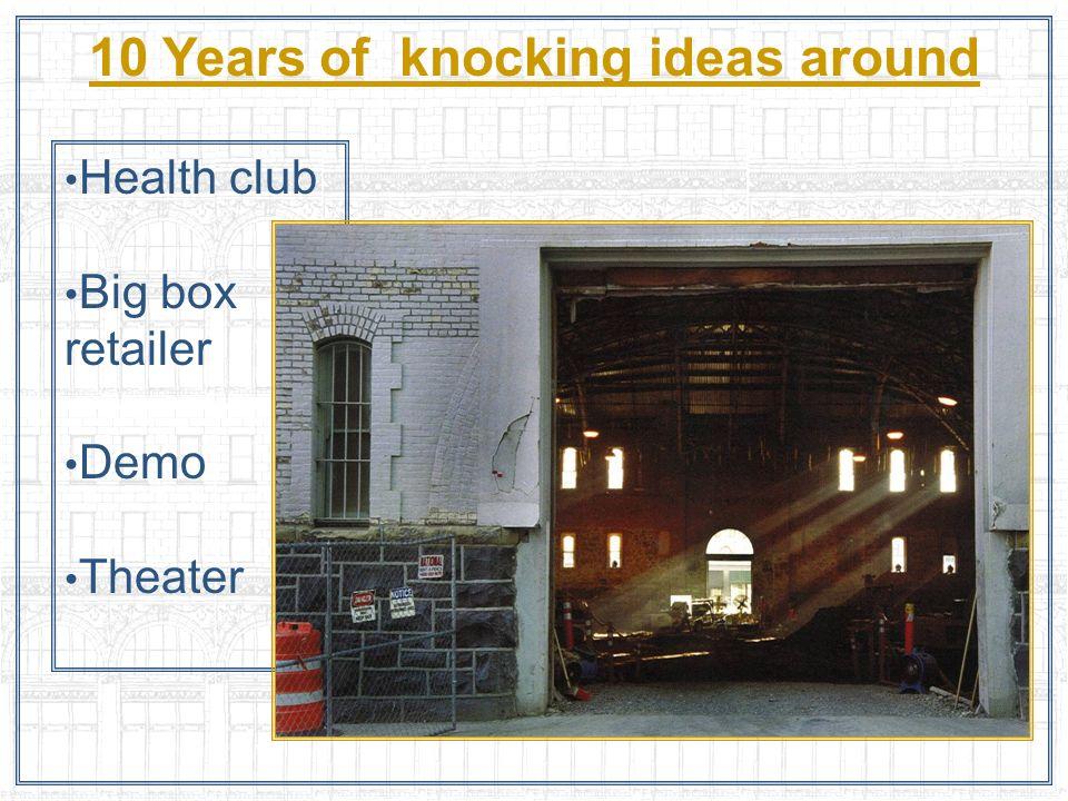 10 Years of knocking ideas around Health club Big box retailer Demo Theater