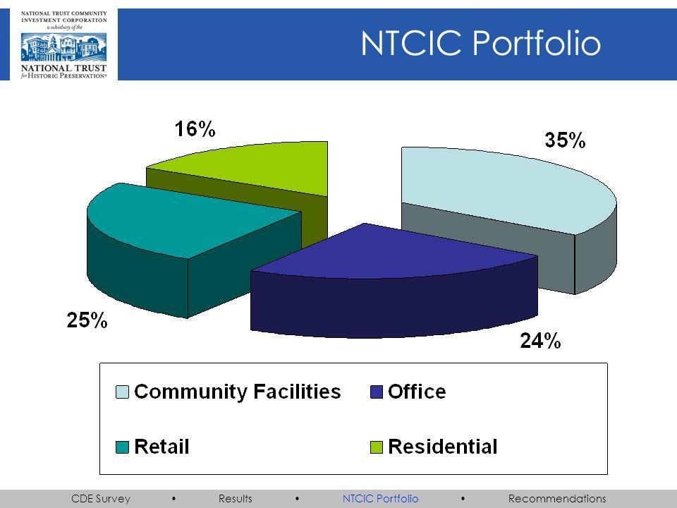 CDE Survey Results NTCIC Portfolio Recommendations NTCIC Portfolio