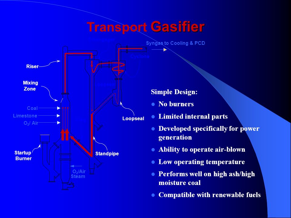 Gasifier Transport Gasifier Simple Design: No burners Limited internal parts Developed specifically for power generation Ability to operate air-blown