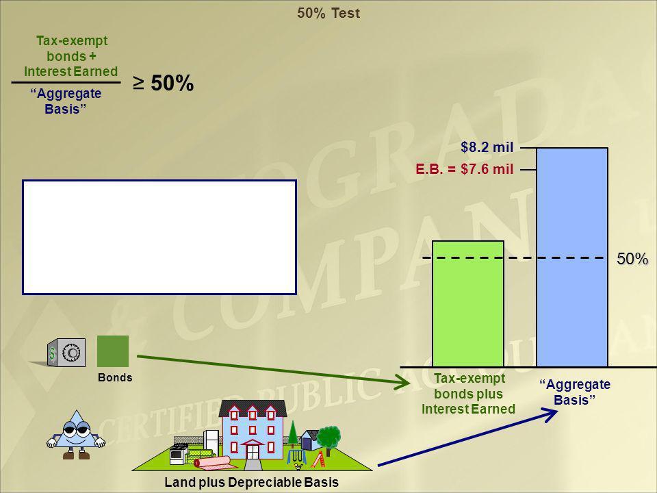 Land plus Depreciable Basis Aggregate Basis $8.2 mil E.B.