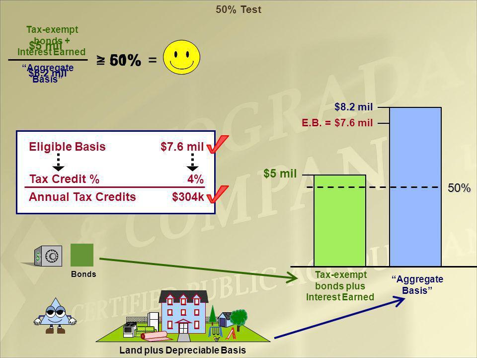 Land plus Depreciable Basis Bonds Tax-exempt bonds plus Interest Earned Aggregate Basis 50% Tax-exempt bonds + Interest Earned Aggregate Basis 50% $8.2 mil E.B.
