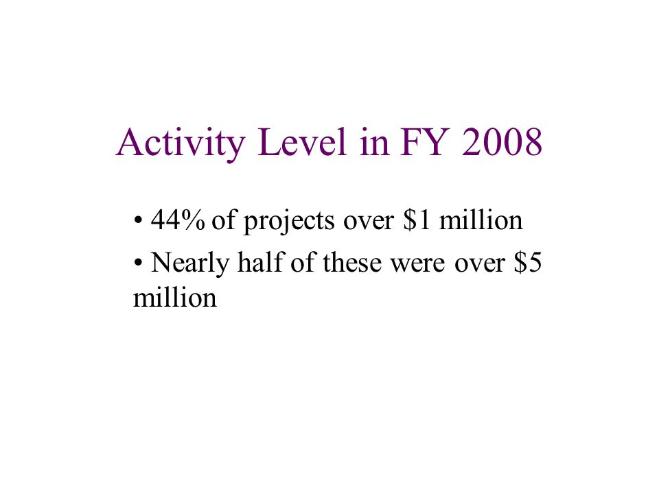 Activity Level in FY 2008 44% of projects over $1 million Nearly half of these were over $5 million