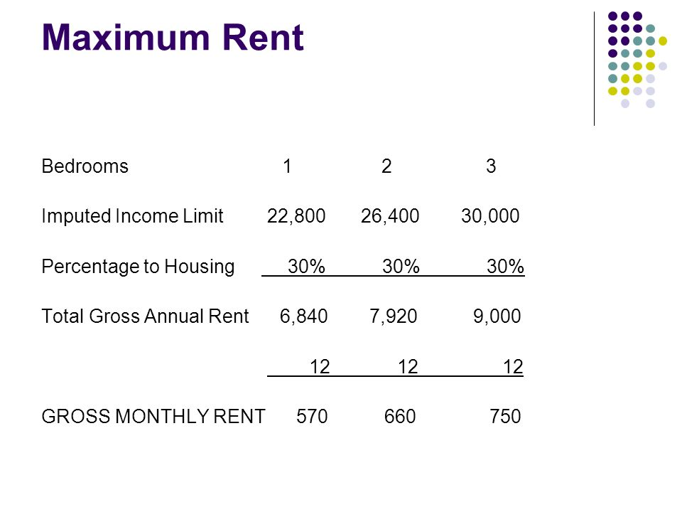 Maximum Rent Bedrooms 1 2 3 Imputed Income Limit 22,800 26,400 30,000 Percentage to Housing 30%30% 30% Total Gross Annual Rent 6,840 7,920 9,000 12 12