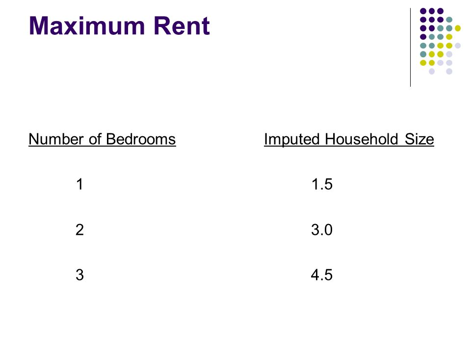 Maximum Rent Number of BedroomsImputed Household Size 11.5 23.0 34.5